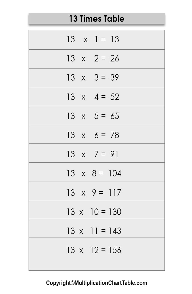 13 times table chart