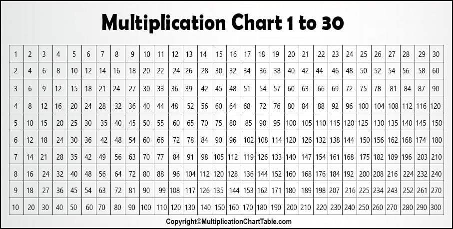 Multiplication Table 1-30