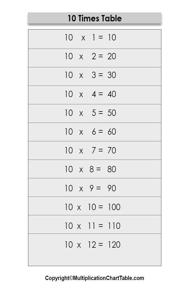 10 multiplication table