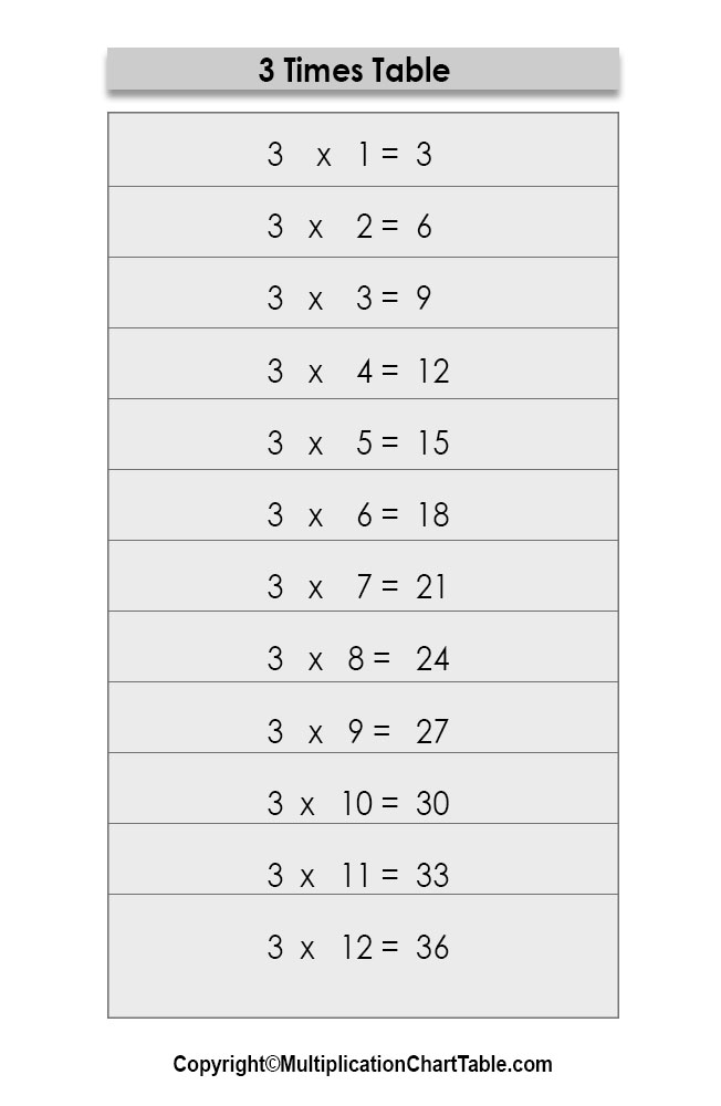 3 multiplication table