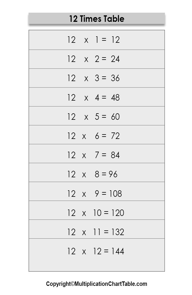 multiplication 12 times table