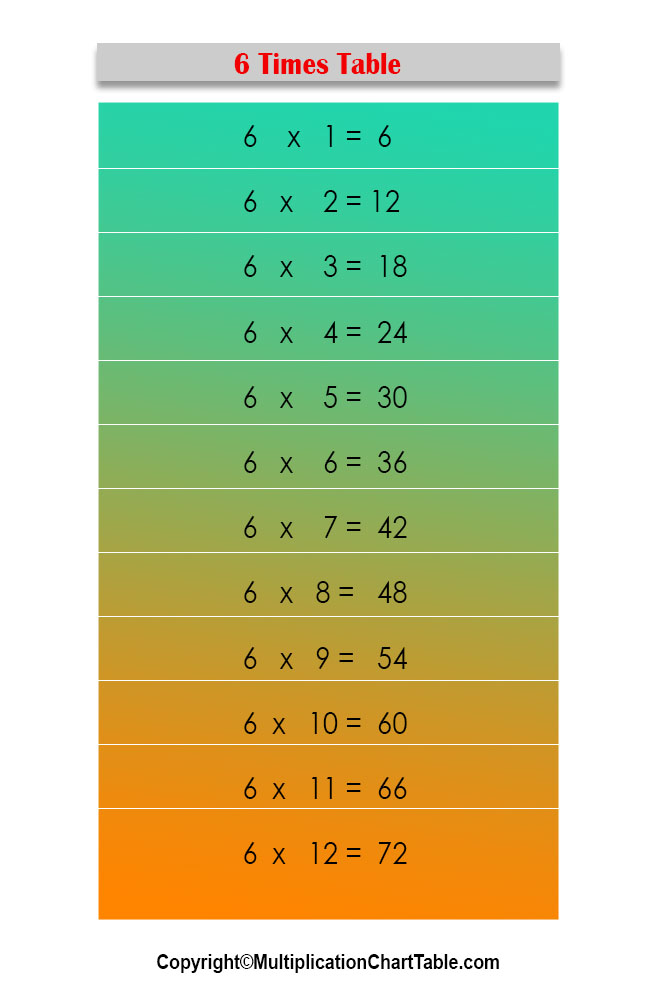 multiplication 6 times table