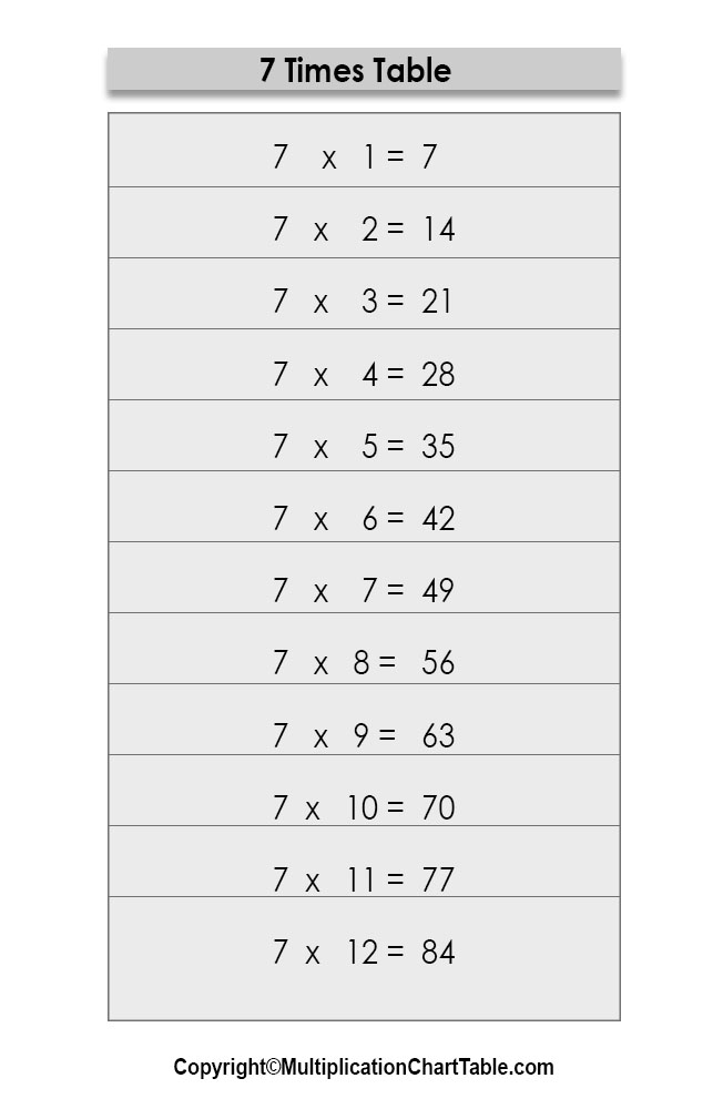 multiplication 7 times table